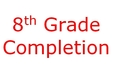 8th Grade Completion